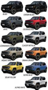 2015 jeep renegade will come in a big selection of great