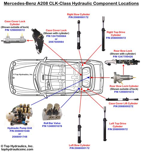car hydraulics wiring diagram hydraulic lift wiring