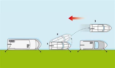 motorboot richtig anlegen richtig anlegen ablegen mit hausboot unf 228 lle vermeiden