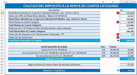 tasas calculo renta cuarta categoria 2015 formato excel para c 225 lculo del impuesto a la renta de