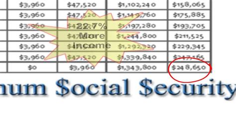 Social Security Benefit Calculation Spreadsheet by Social Security Benefits Worksheet Calculator Worksheets