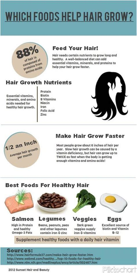 proteins and vitamins hair treatment feed your hair to 10 best images about hair growth vitamins hair