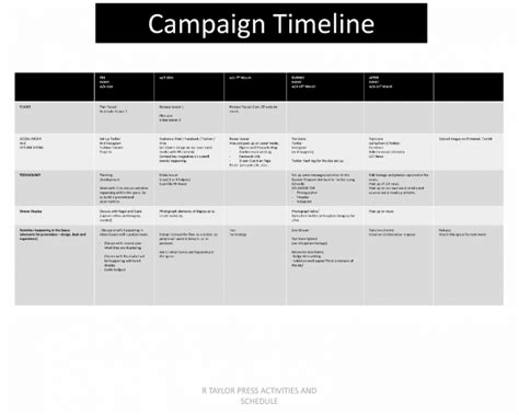 pr timeline template garden museum lunch project process arts
