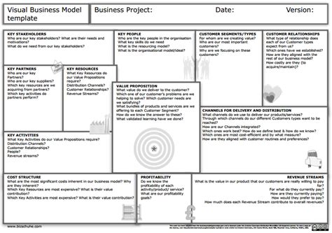 Creating A Business Model Template Business Model Design Simply Improvement