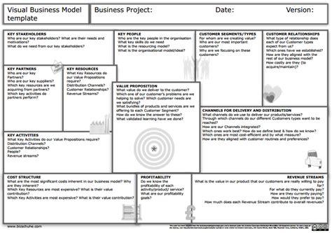business plan model template business model template cyberuse