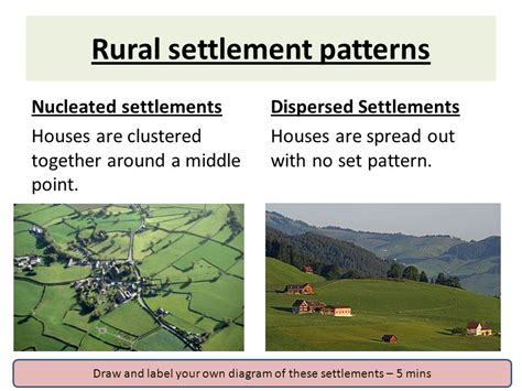 types pattern and morphology of rural settlement in india lesson title rural settlements functions and locations