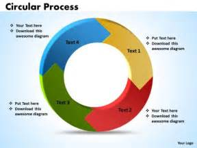 powerpoint process template planning cycle process diagram planning free engine