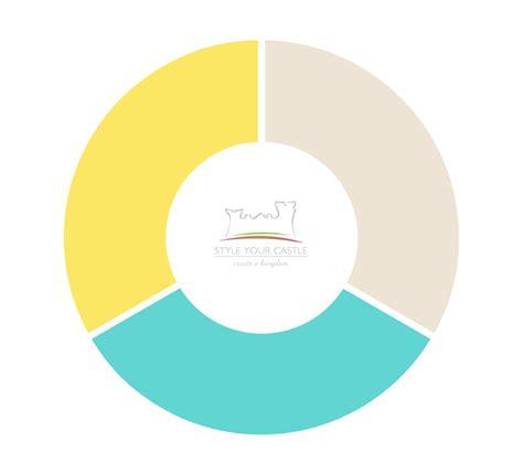 Welche Farben Passen Zusammen Wohnen by Farbkonzepte F 252 R Modernes Wohnen Style Your Castle