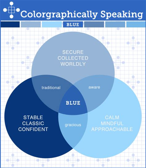 colorgraphically speaking color psychology blue