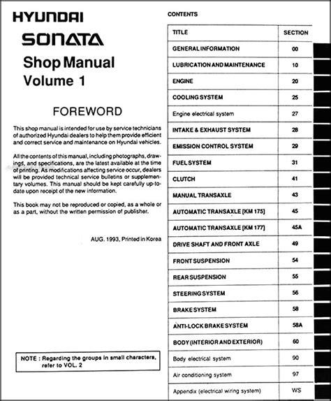 free online car repair manuals download 1997 hyundai elantra lane departure warning service manual 1994 hyundai sonata workshop manual