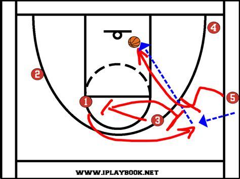 basketball play rondo to garnett winning playbook iplaybook apps