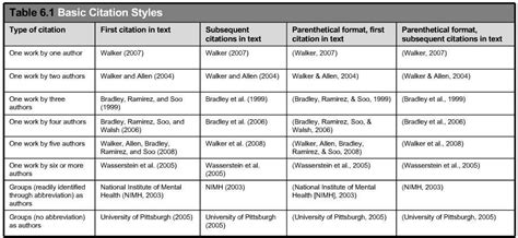 apa format for tables best photos of apa format literature review table citing