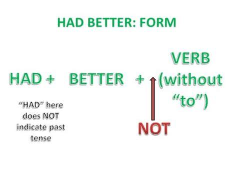 tutorial percakapan bahasa inggris penggunaan had better pada kalimat tutorial bahasa