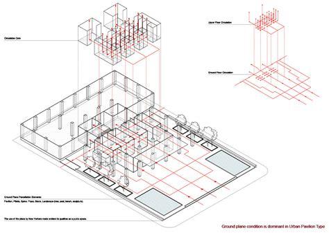 circulation patterns architecture architectural pavilion pavilion scenario and urban pavilion