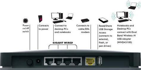 how to update wndr3700 firmware update netgear wndr3700 wndr37av 1 0 6 98