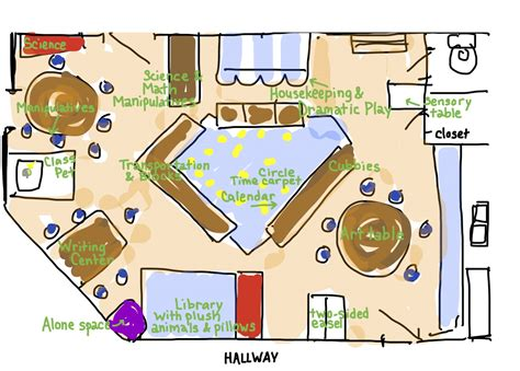preschool room arrangement floor plans 301 moved permanently