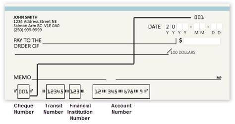 cibc bank institution number how do i get my bank routing number