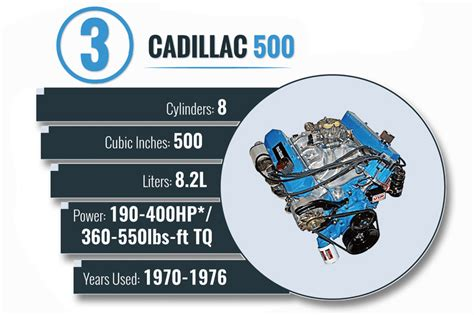 500 cid cadillac engine no replacement for displacement the 10 largest gm engines
