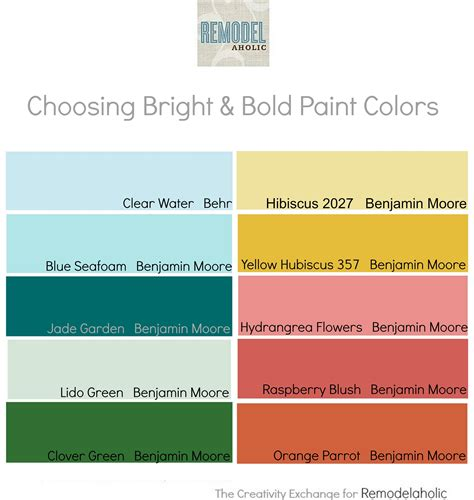 bright paint colors remodelaholic tips for using and choosing bold and
