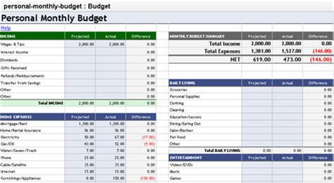 Budget Calendar Template Docs 7 Docs Templates Which You Ll