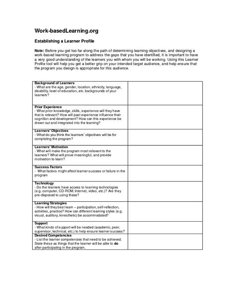 learner profile cards templates 17 best images of learner profile worksheet ib learner