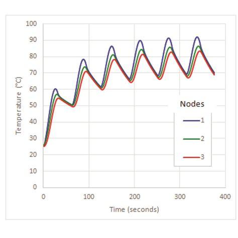 resistor network calculator matrix resistor network calculator 28 images delta y transformation calculator using a