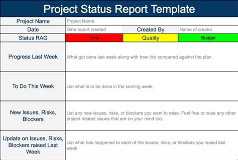 project management status report template business template
