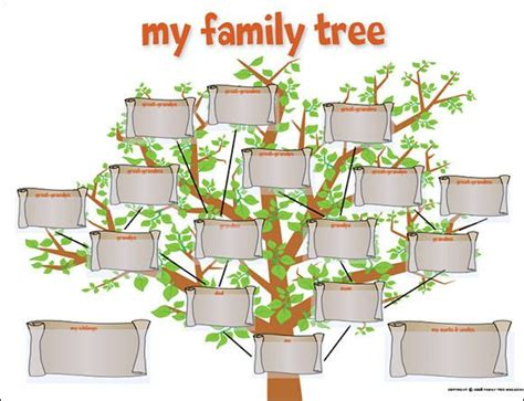 family tree template for kids family tree template for kids genealogy free family