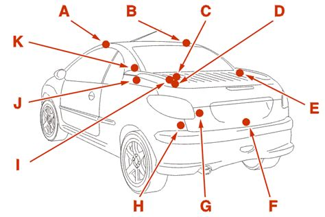 28 peugeot 206 cc wiring diagram roof www peugeot 206 fuel injection system wiring diagrams the 11 switches are installed on the retractable roof and asfbconference2016 Choice Image