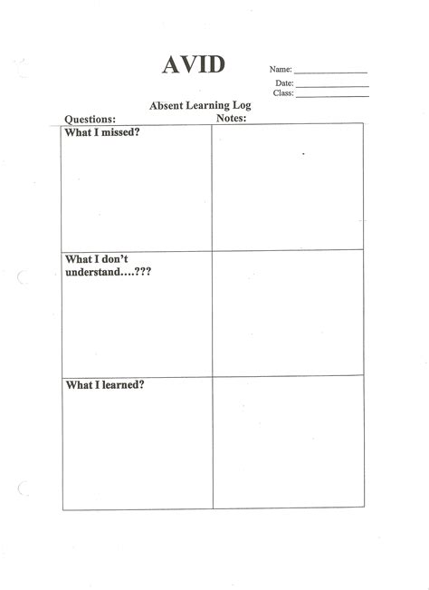 avid learning log template avid club