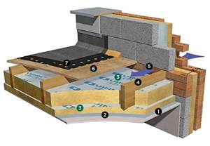 flat roof timber deck insulated between and below joists
