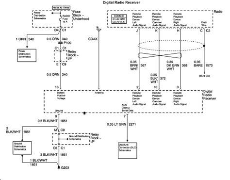 wiring diagram    chevy silverado