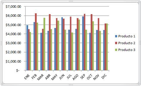 tutorial hacer graficos en excel 2010 creacion de graficos en excel 2010 y manejo de tablas