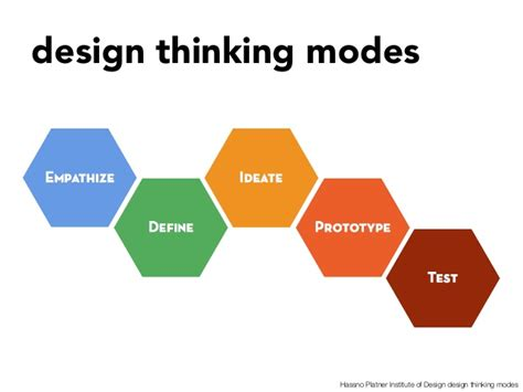 design thinking slideshare design thinking definition francais somurich com