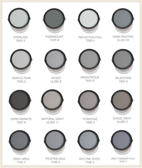 some of the best grays and blues are made by behr this chart has a mix of warm and cool behr