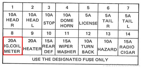 suzuki khyber fuse box wiring diagram with description
