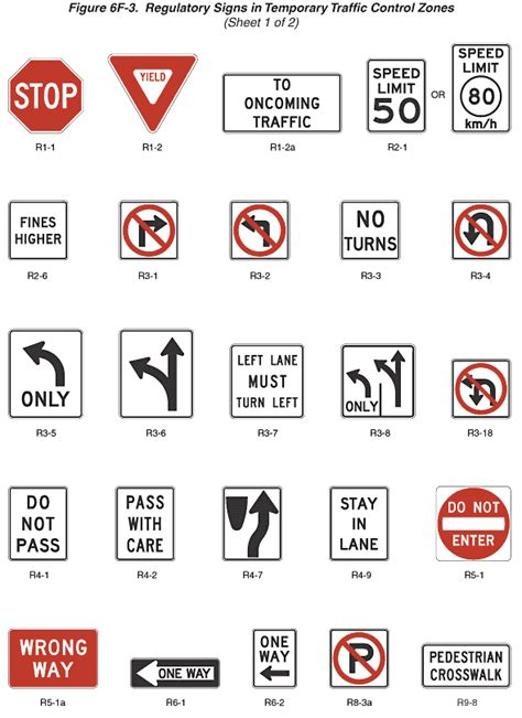 what color are regulatory signs fhwa mutcd 2003 edition revision 1 fig 6f 3 1