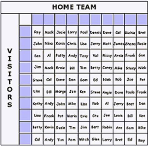 football pools how to organize set up a grid get started