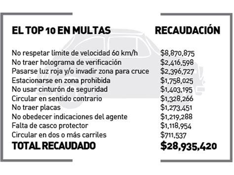 pago de multas estado de mexico 2016 multas de trnsito estado de mxico 2016 multas de trnsito