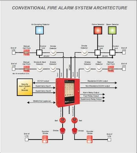 circuit diagram for alarm system circuit and