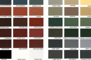 beautiful dulux colour chart with names