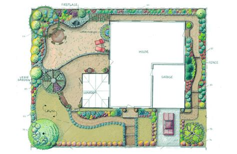 landscape design plan view best free home design