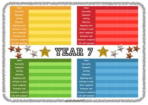 ks classroom behaviour rewards  incentives chart