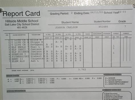 6th grade report card template 6th grade report card template on report cardgrades
