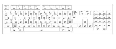 keyboard layout values keyboard device amigaos documentation wiki