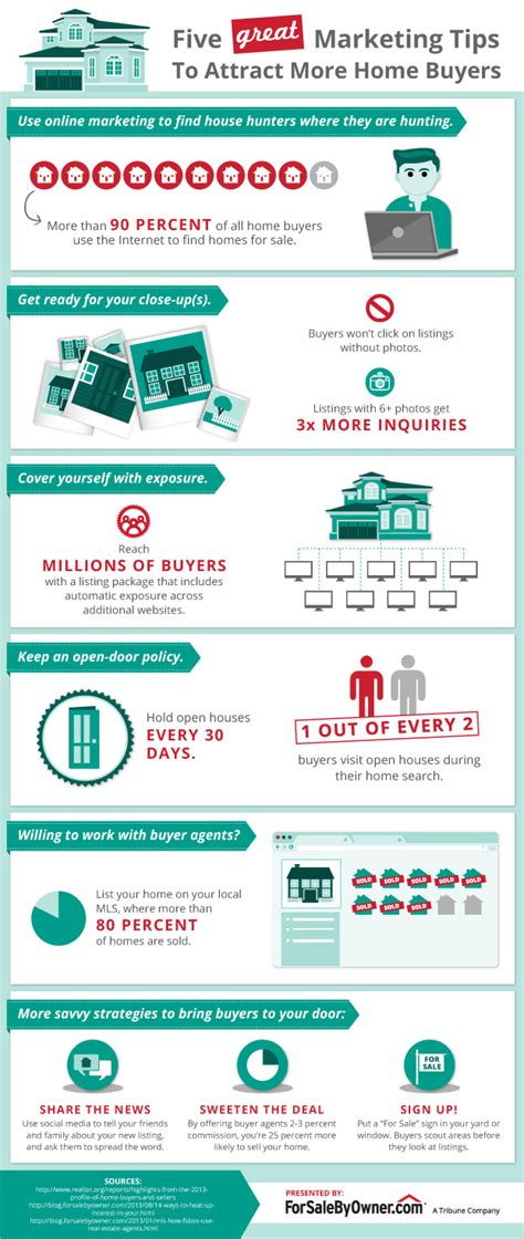 buying a house for sale by owner tips 5 great marketing tips to attract more home buyers infographic