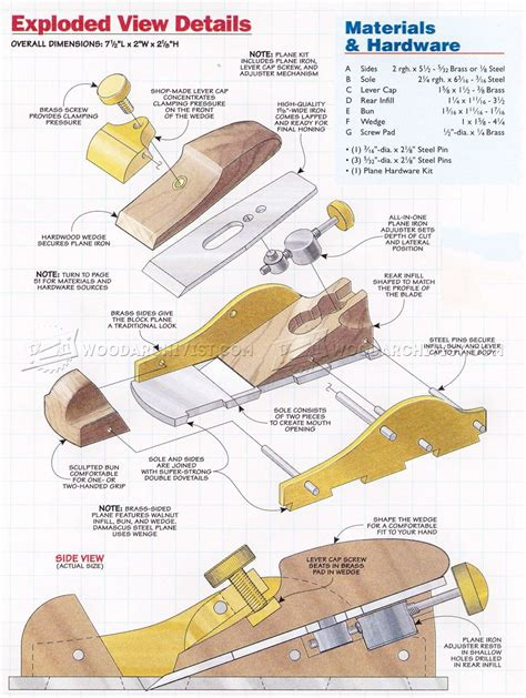 woodworking plane parts custom infill block plane woodarchivist