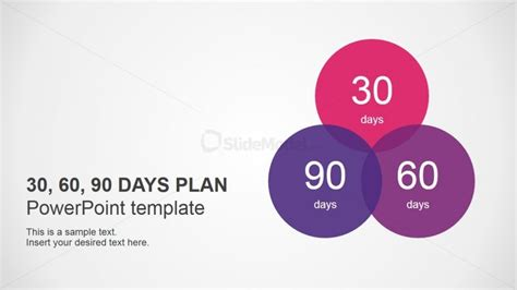 Powerpoint Template For 30 60 90 Days Plan Slidemodel 30 Day Return Policy Template