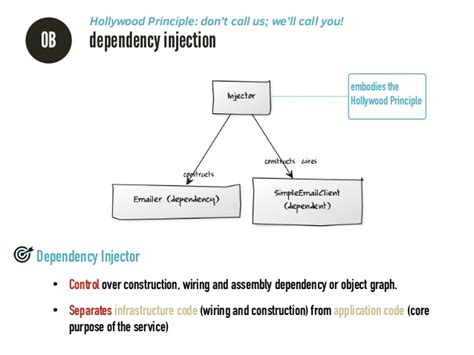 setter dependency injection in java dependency injection