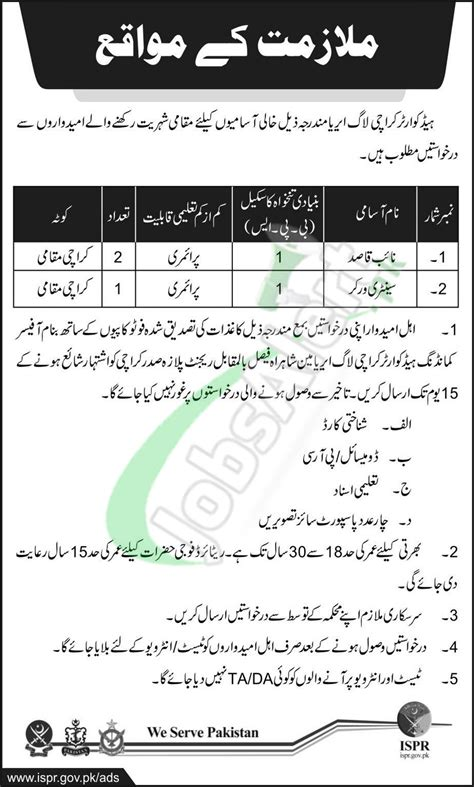 ispr pakistan jobs 2015 pak army latest for security supervisor headquarter karachi log area jobs 2018 pak army latest